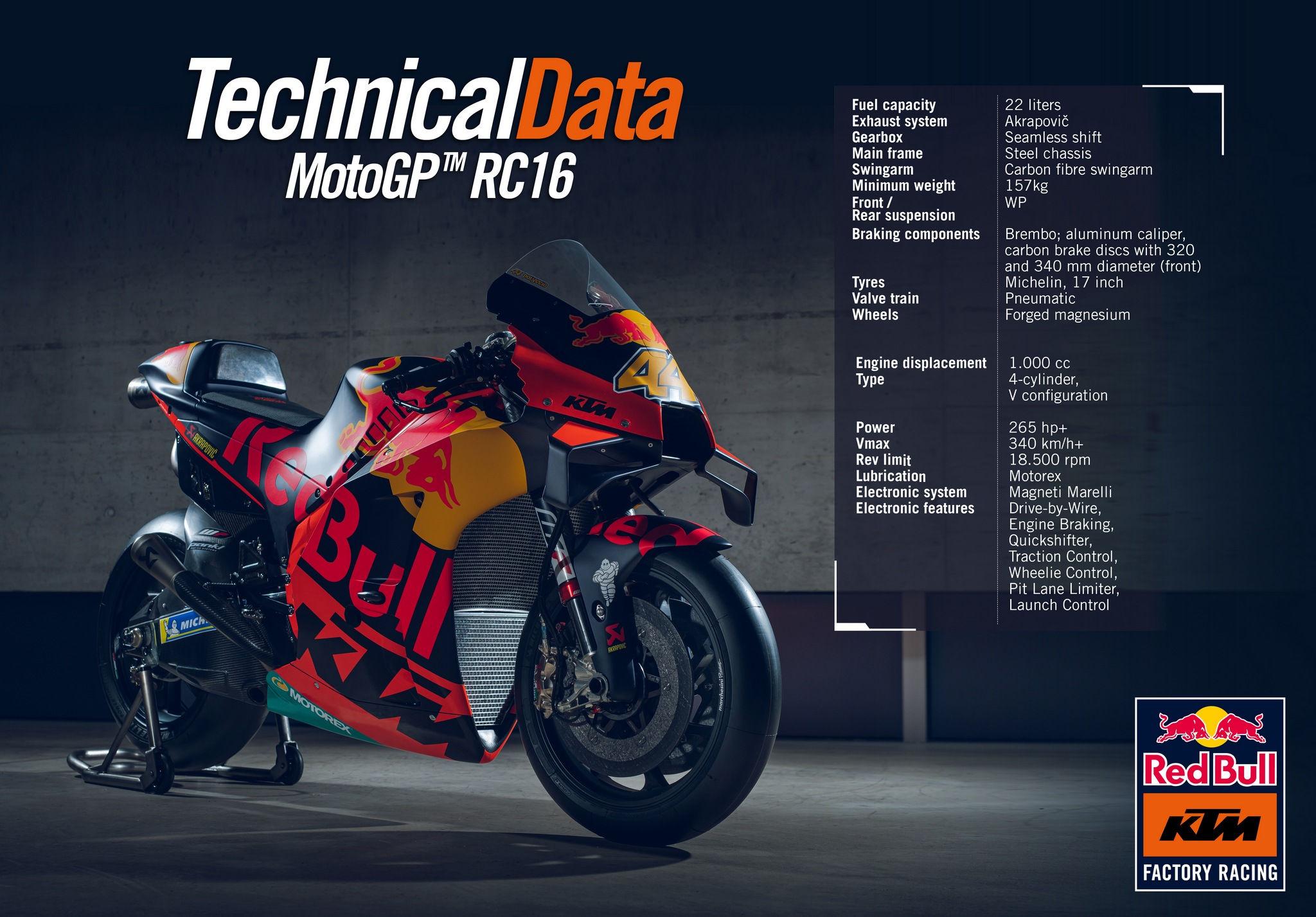 334877 KTM RC16 Technical Data MotoGP 2020