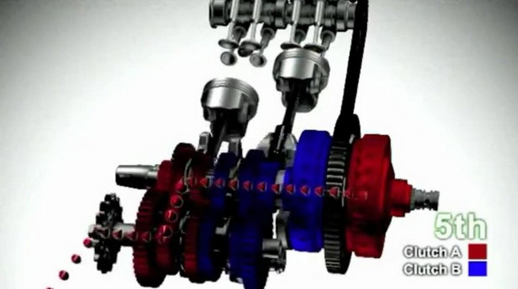 Τεχνικό – Honda Dual Clutch Transmission + video